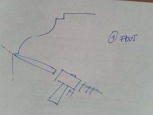 Foute manier om bepleistering af te kappen onder een moulure. (schematische tekening)